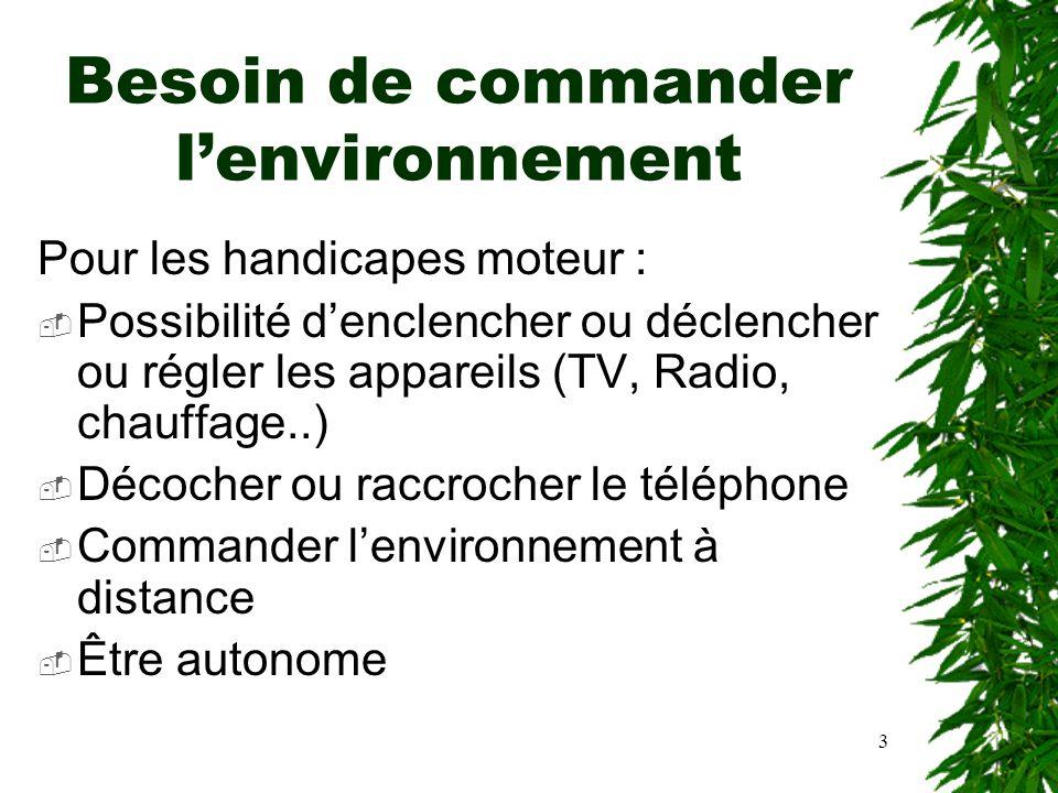 3 Besoin de commander lenvironnement Pour les handicapes moteur : Possibilité denclencher ou déclencher ou régler les appareils (TV, Radio, chauffage.