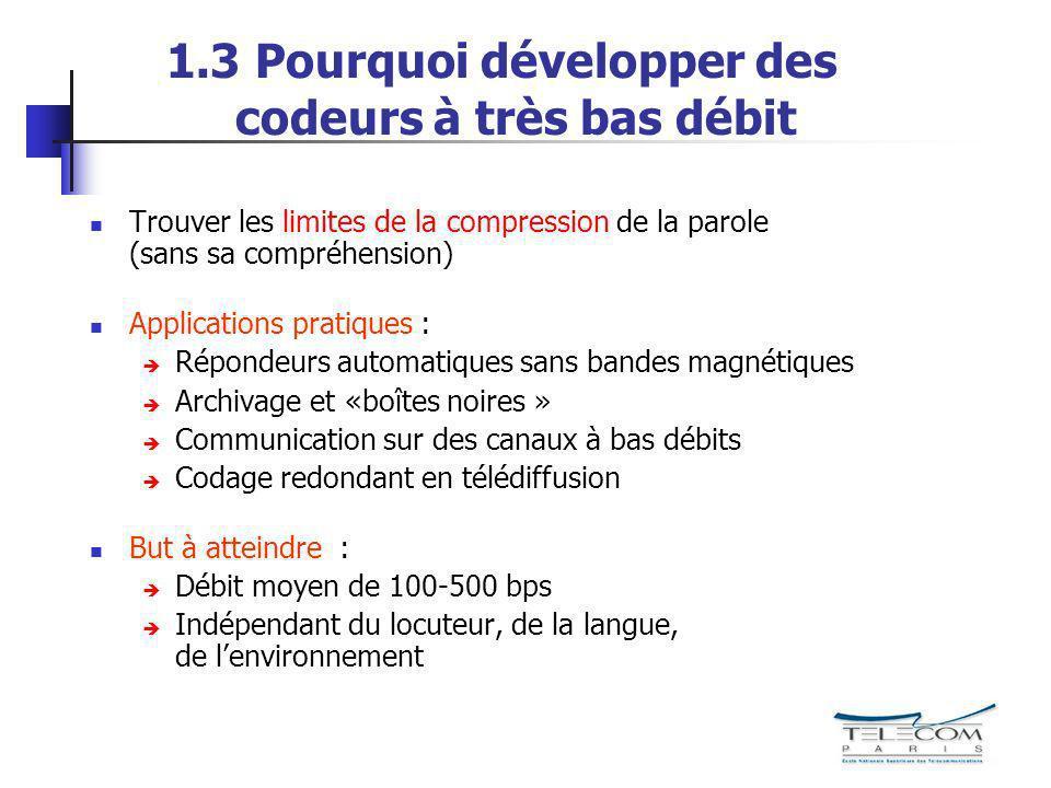 1.3 Pourquoi développer des codeurs à très bas débit Trouver les limites de la compression de la parole (sans sa compréhension) Applications pratiques