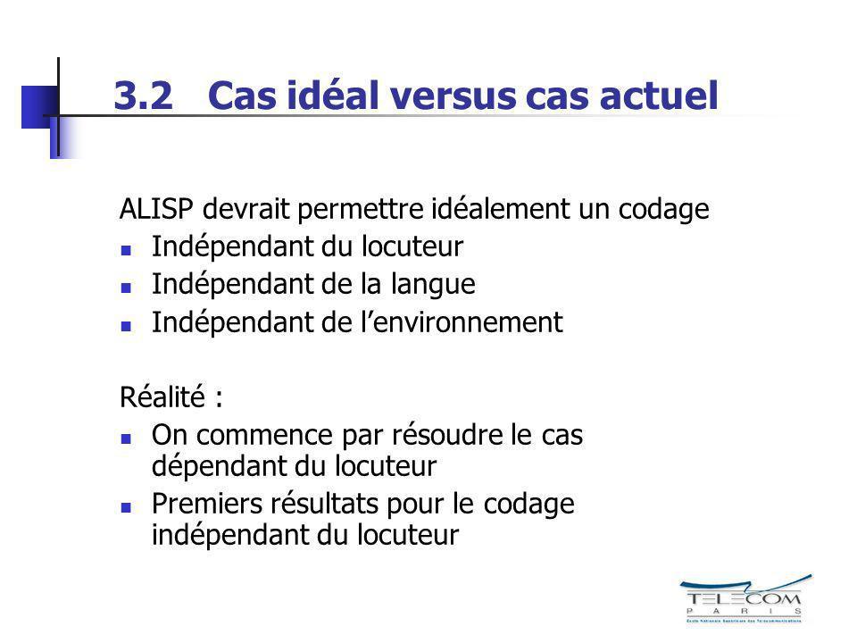 3.2 Cas idéal versus cas actuel ALISP devrait permettre idéalement un codage Indépendant du locuteur Indépendant de la langue Indépendant de lenvironn