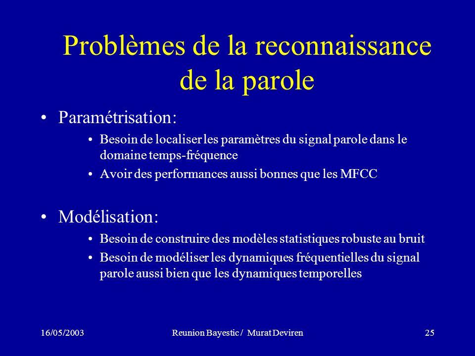 16/05/2003Reunion Bayestic / Murat Deviren25 Problèmes de la reconnaissance de la parole Paramétrisation: Besoin de localiser les paramètres du signal parole dans le domaine temps-fréquence Avoir des performances aussi bonnes que les MFCC Modélisation: Besoin de construire des modèles statistiques robuste au bruit Besoin de modéliser les dynamiques fréquentielles du signal parole aussi bien que les dynamiques temporelles