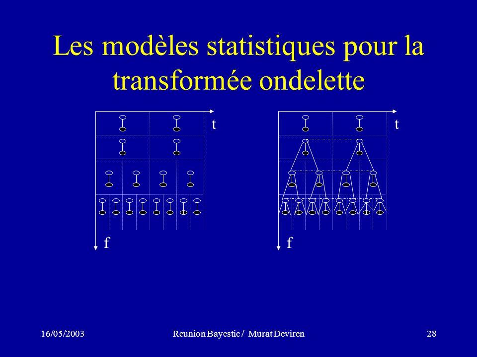 16/05/2003Reunion Bayestic / Murat Deviren28 Les modèles statistiques pour la transformée ondelette t f t f