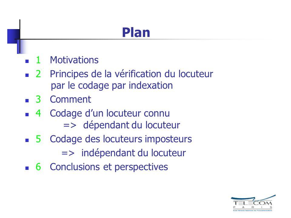 Plan 1 Motivations 2 Principes de la vérification du locuteur par le codage par indexation 3 Comment 4 Codage dun locuteur connu => dépendant du locut