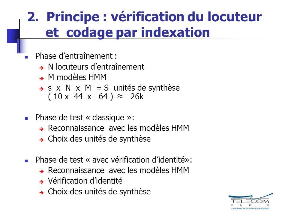 2. Principe : vérification du locuteur et codage par indexation Phase dentraînement : N locuteurs dentraînement M modèles HMM s x N x M = S unités de