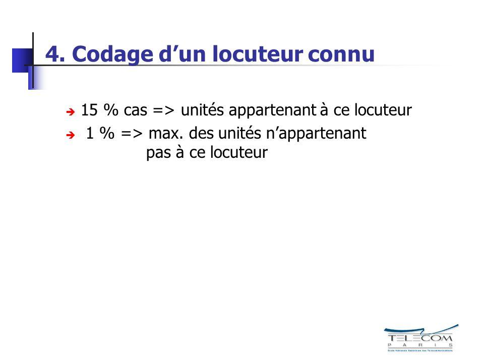 4. Codage dun locuteur connu 15 % cas => unités appartenant à ce locuteur 1 % => max. des unités nappartenant pas à ce locuteur