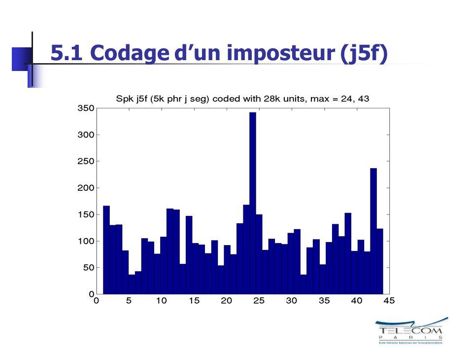 5.1 Codage dun imposteur (j5f)