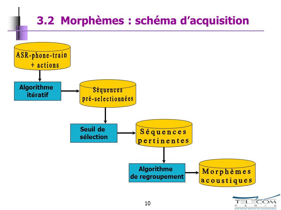 10 3.2 Morphèmes : schéma dacquisition Algorithme itératif Seuil de sélection Algorithme de regroupement
