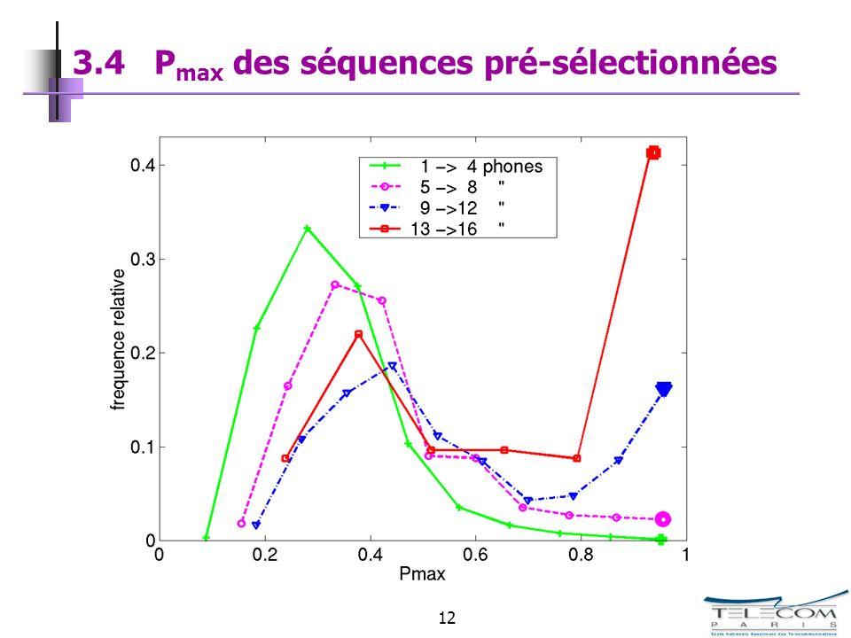 12 3.4 P max des séquences pré-sélectionnées
