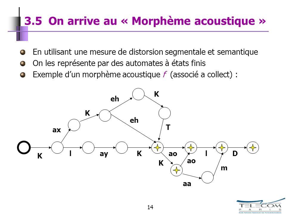 14 3.5 On arrive au « Morphème acoustique » En utilisant une mesure de distorsion segmentale et semantique On les représente par des automates à états