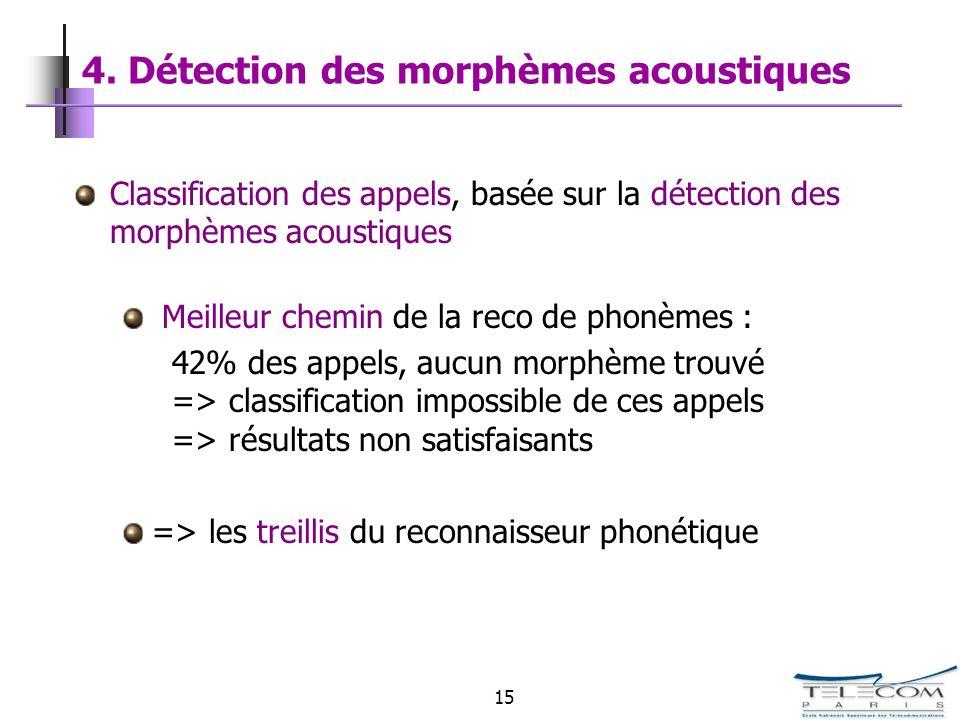 15 4. Détection des morphèmes acoustiques Classification des appels, basée sur la détection des morphèmes acoustiques Meilleur chemin de la reco de ph