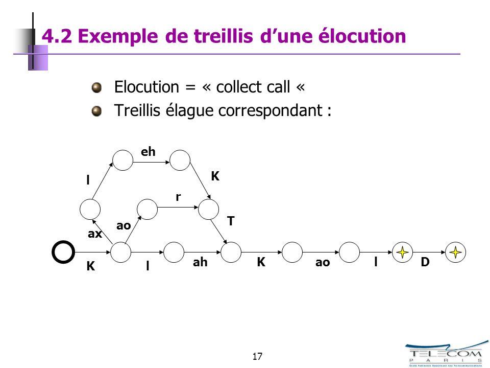 17 4.2 Exemple de treillis dune élocution Elocution = « collect call « Treillis élague correspondant : l Kahlao K l D ax ao r T eh K