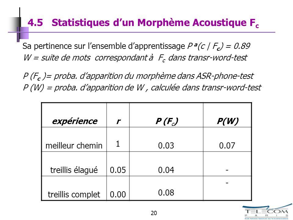 20 4.5 Statistiques dun Morphème Acoustique F c Sa pertinence sur lensemble dapprentissage P a (c | F c ) = 0.89 W = suite de mots correspondant à F c