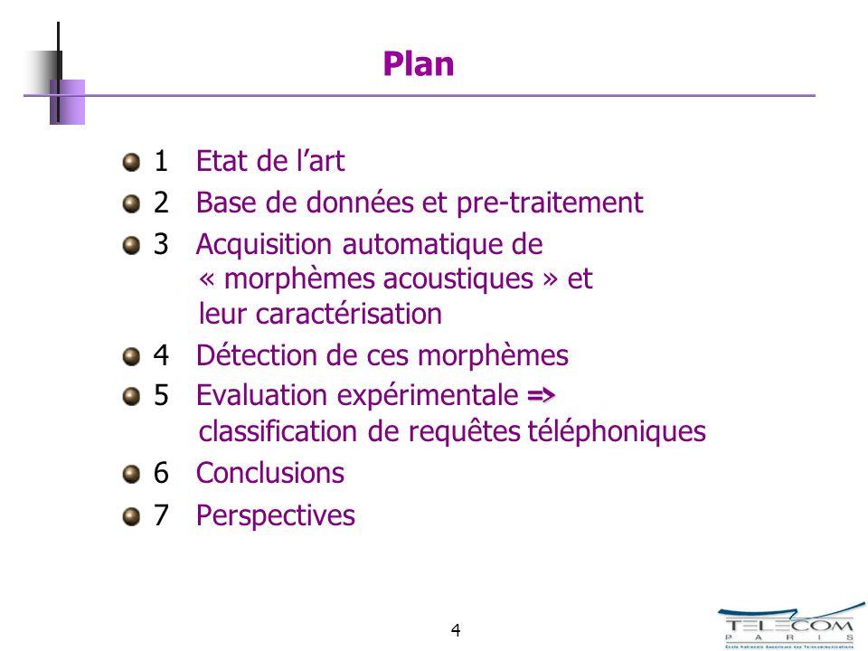 4 Plan 1 Etat de lart 2 Base de données et pre-traitement 3 Acquisition automatique de « morphèmes acoustiques » et leur caractérisation 4 Détection d