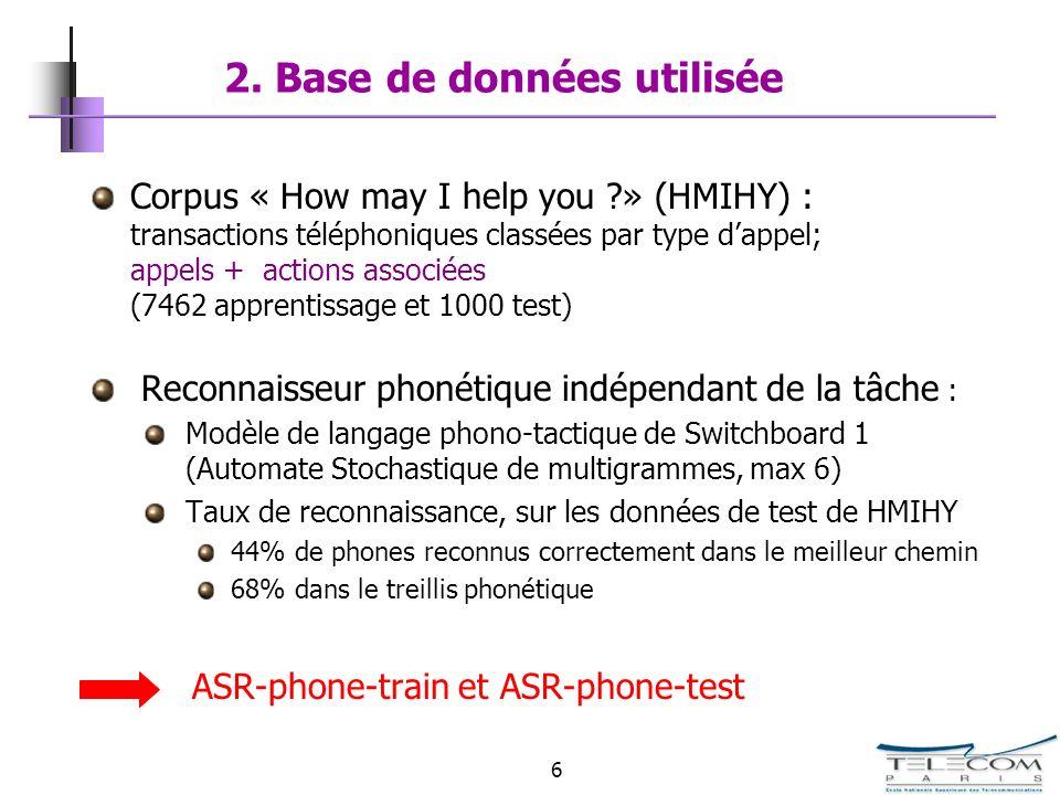 6 2. Base de données utilisée Corpus « How may I help you ?» (HMIHY) : transactions téléphoniques classées par type dappel; appels + actions associées