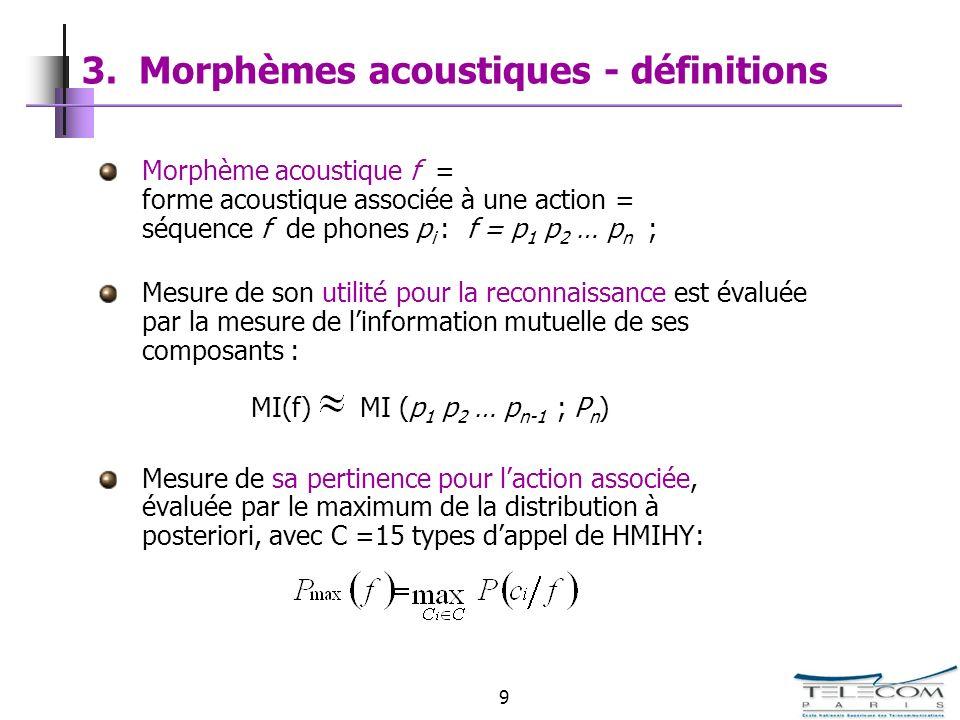 9 3. Morphèmes acoustiques - définitions Morphème acoustique f = forme acoustique associée à une action = séquence f de phones p i : f = p 1 p 2 … p n