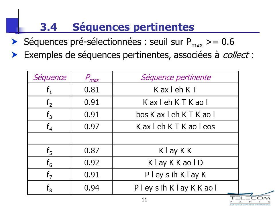 11 3.4 Séquences pertinentes Séquences pré-sélectionnées : seuil sur P max >= 0.6 Exemples de séquences pertinentes, associées à collect : SéquenceP max Séquence pertinente f1f1 0.81K ax l eh K T f2f2 0.91K ax l eh K T K ao l f3f3 0.91bos K ax l eh K T K ao l f4f4 0.97K ax l eh K T K ao l eos f5f5 0.87K l ay K K f6f6 0.92K l ay K K ao l D f7f7 0.91P l ey s ih K l ay K f8f8 0.94P l ey s ih K l ay K K ao l