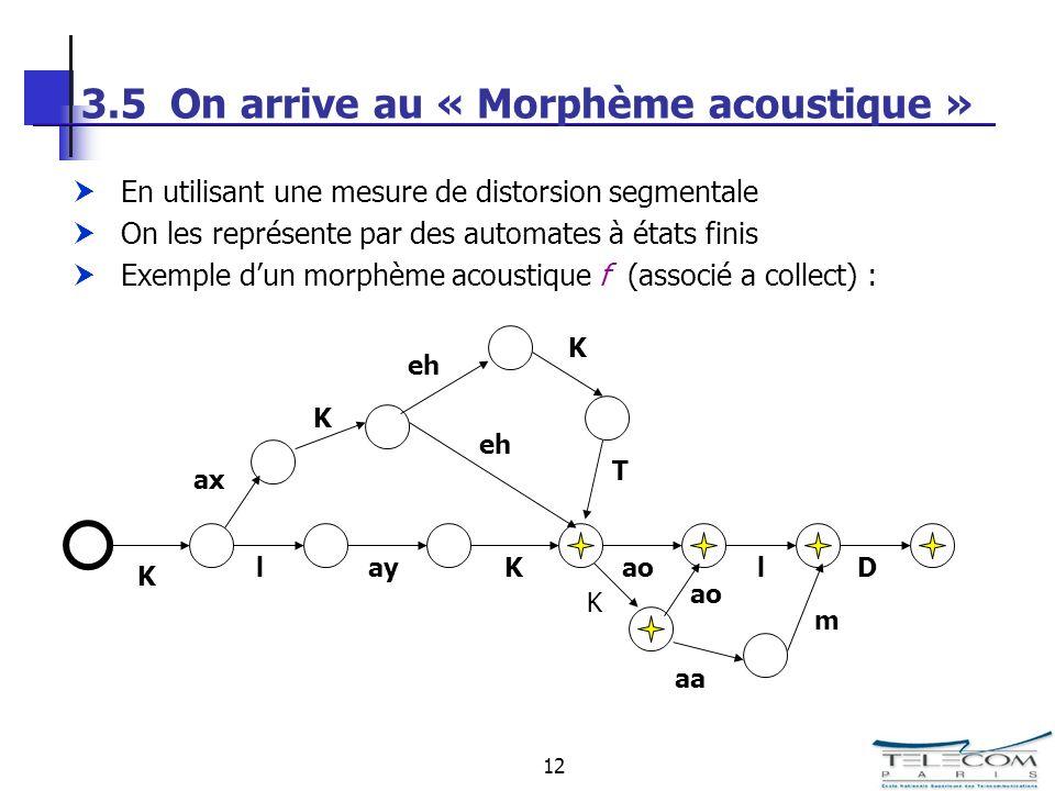 12 3.5 On arrive au « Morphème acoustique » En utilisant une mesure de distorsion segmentale On les représente par des automates à états finis Exemple dun morphème acoustique f (associé a collect) : lKayaol K aa m K K K T eh D ax