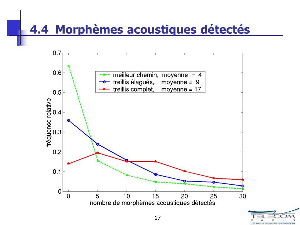 17 4.4 Morphèmes acoustiques détectés