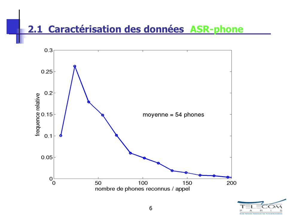 6 2.1 Caractérisation des données ASR-phone