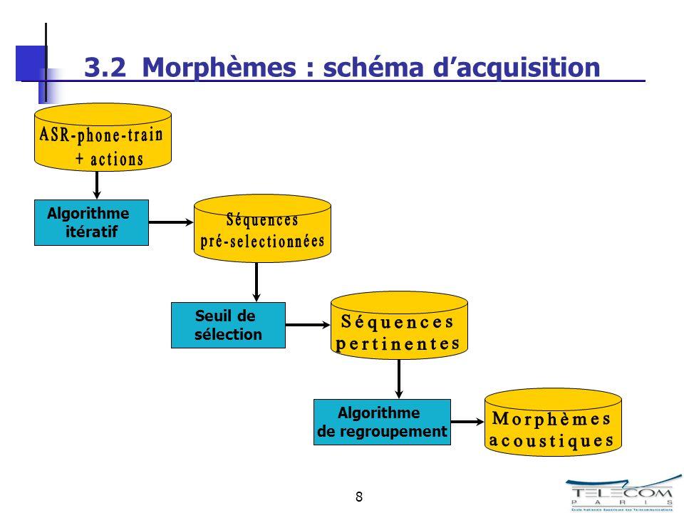 8 3.2 Morphèmes : schéma dacquisition Algorithme itératif Seuil de sélection Algorithme de regroupement