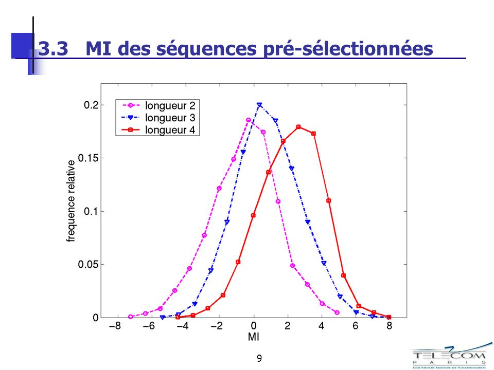 9 3.3 MI des séquences pré-sélectionnées