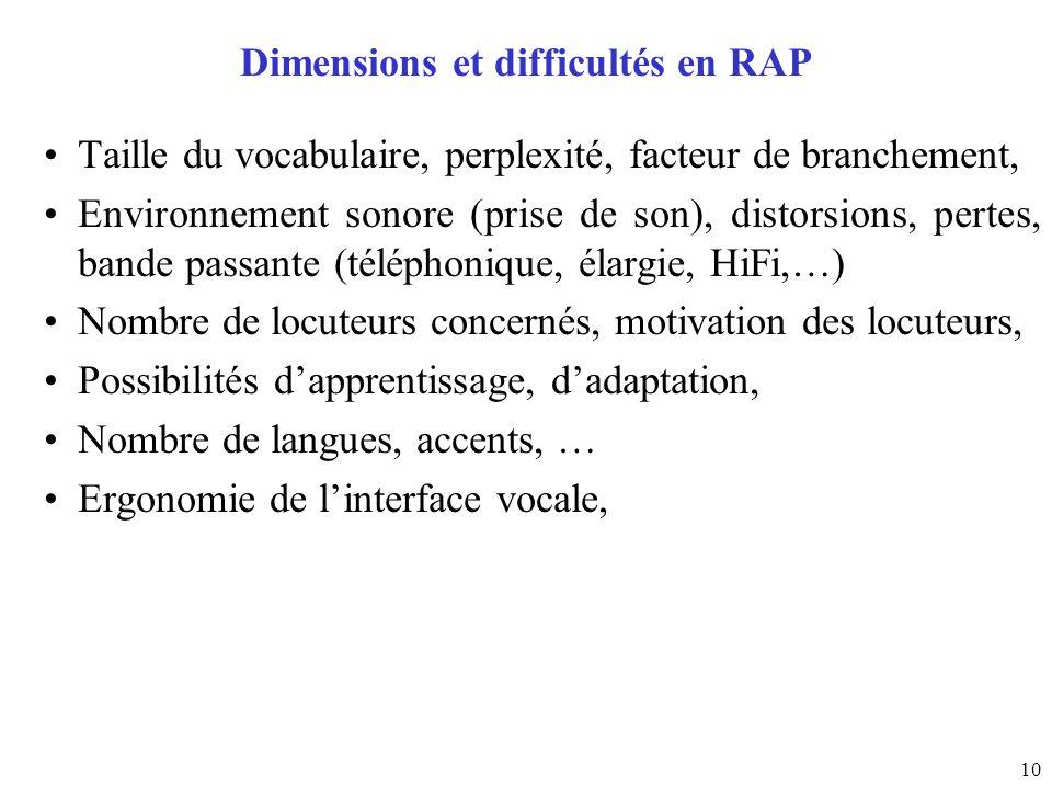 10 Dimensions et difficultés en RAP Taille du vocabulaire, perplexité, facteur de branchement, Environnement sonore (prise de son), distorsions, perte