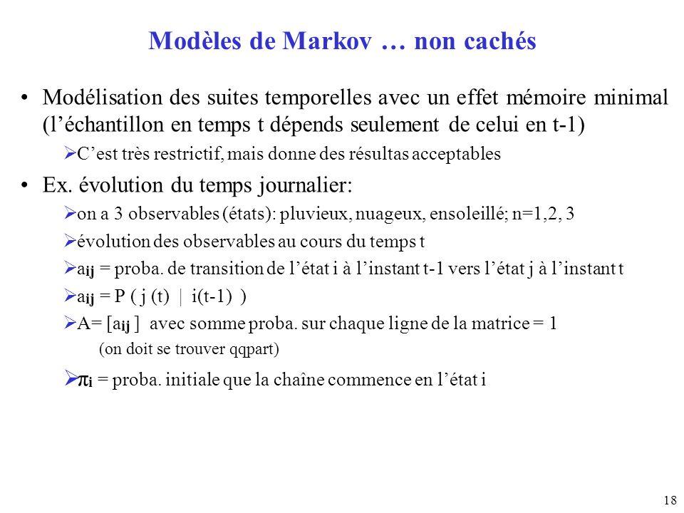 18 Modèles de Markov … non cachés Modélisation des suites temporelles avec un effet mémoire minimal (léchantillon en temps t dépends seulement de celu