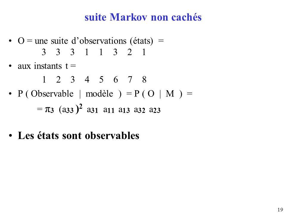 19 suite Markov non cachés O = une suite dobservations (états) = 3 3 3 1 1 3 2 1 aux instants t = 1 2 3 4 5 6 7 8 P ( Observable | modèle ) = P ( O |