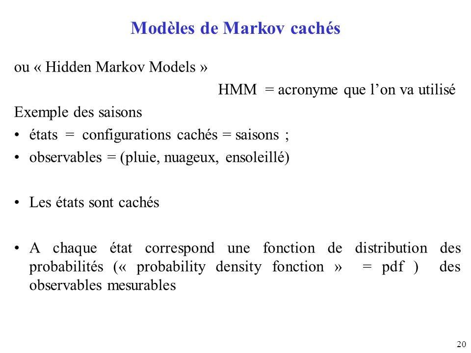 20 Modèles de Markov cachés ou « Hidden Markov Models » HMM = acronyme que lon va utilisé Exemple des saisons états = configurations cachés = saisons