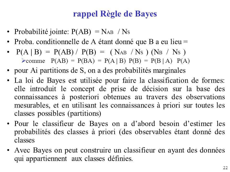 22 rappel Règle de Bayes Probabilité jointe: P(AB) = N AB / N S Proba. conditionnelle de A étant donné que B a eu lieu = P(A | B) = P(AB) / P(B) = ( N