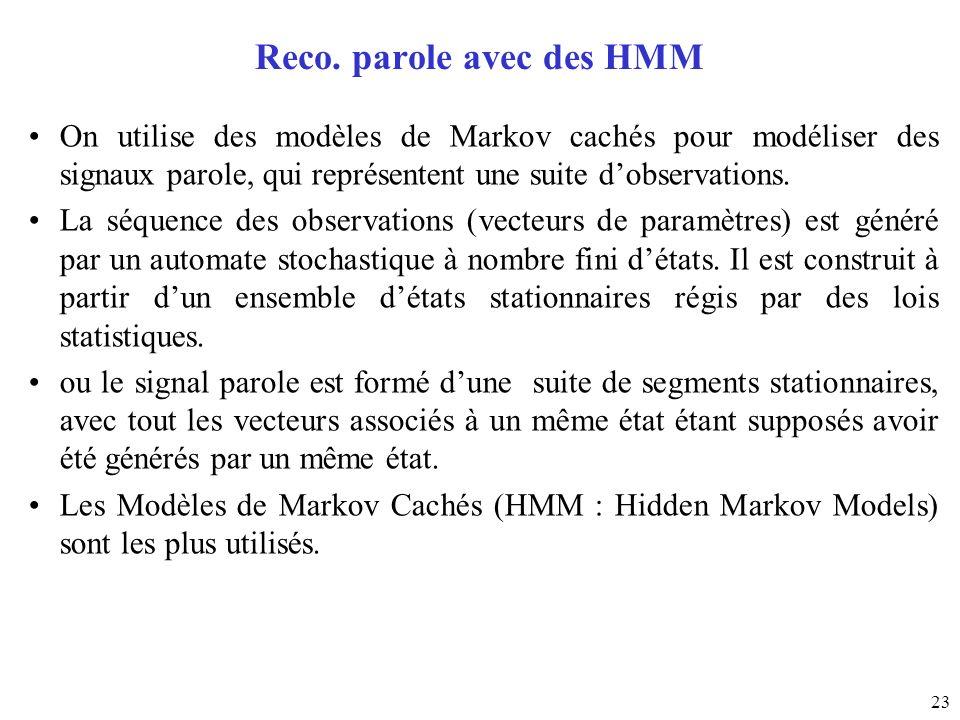 23 Reco. parole avec des HMM On utilise des modèles de Markov cachés pour modéliser des signaux parole, qui représentent une suite dobservations. La s