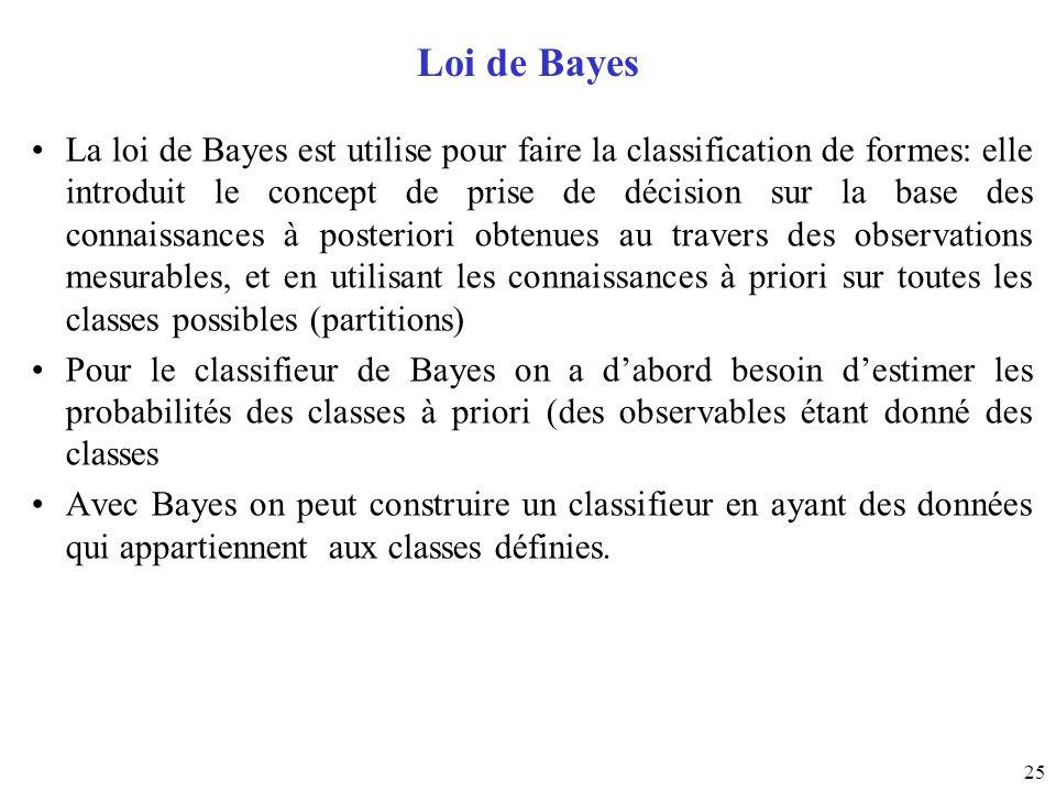 25 Loi de Bayes La loi de Bayes est utilise pour faire la classification de formes: elle introduit le concept de prise de décision sur la base des con