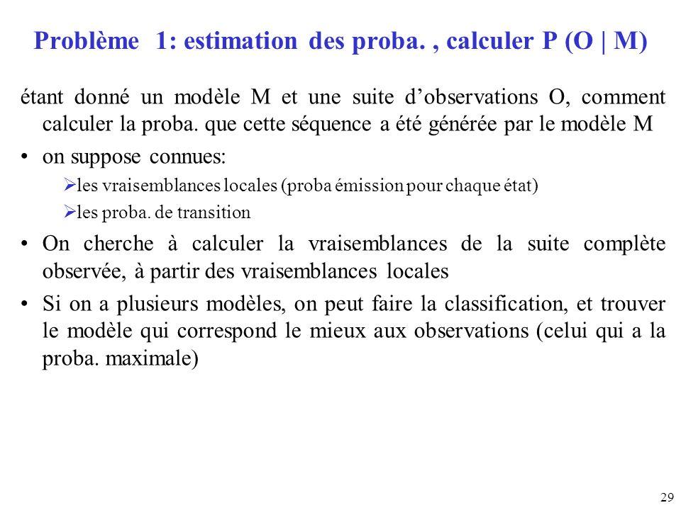 29 Problème 1: estimation des proba., calculer P (O | M) étant donné un modèle M et une suite dobservations O, comment calculer la proba. que cette sé
