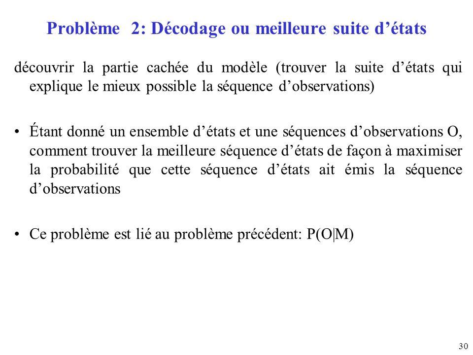 30 Problème 2: Décodage ou meilleure suite détats découvrir la partie cachée du modèle (trouver la suite détats qui explique le mieux possible la séqu