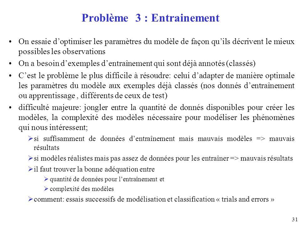 31 Problème 3 : Entrainement On essaie doptimiser les paramètres du modèle de façon quils décrivent le mieux possibles les observations On a besoin de