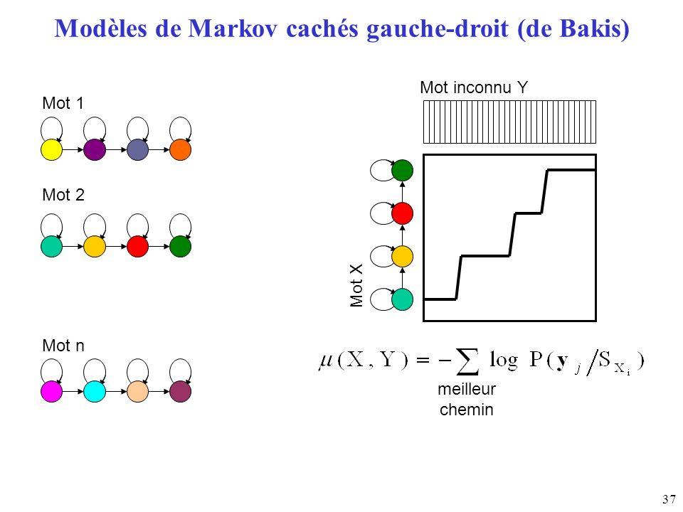 37 Modèles de Markov cachés gauche-droit (de Bakis) meilleur chemin Mot 2 Mot 1 Mot n Mot inconnu Y Mot X
