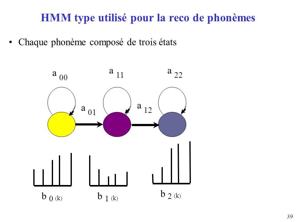 39 HMM type utilisé pour la reco de phonèmes Chaque phonème composé de trois états a 00 a 11 a 22 a 01 a 12 b 1 ( k ) b 0 ( k ) b 2 ( k )