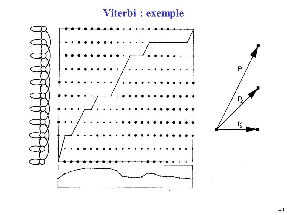 40 Viterbi : exemple