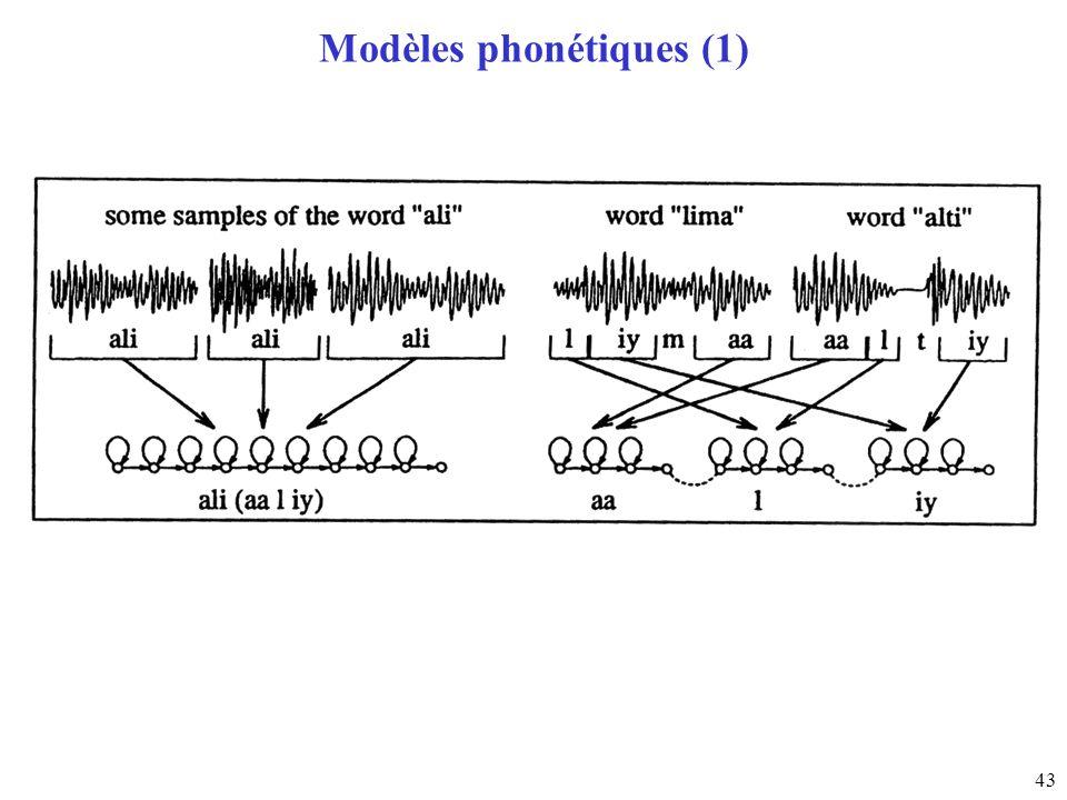 43 Modèles phonétiques (1)