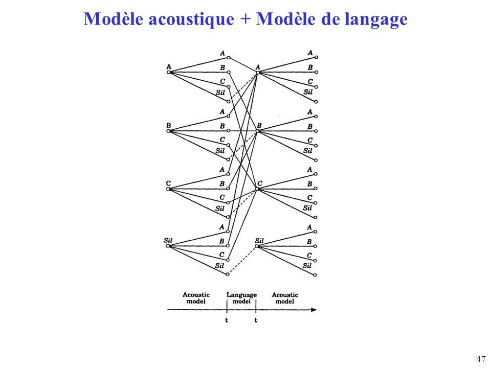 47 Modèle acoustique + Modèle de langage
