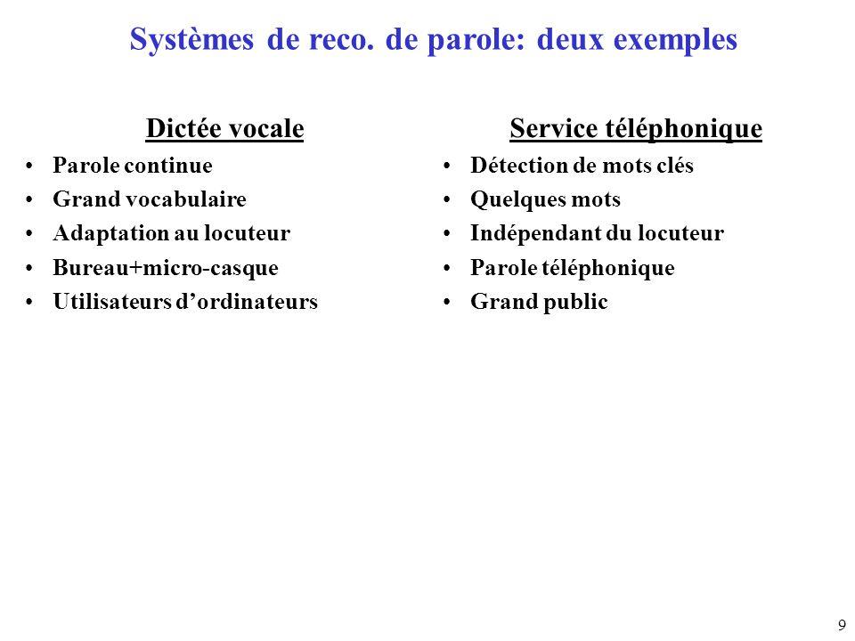 9 Systèmes de reco. de parole: deux exemples Dictée vocale Parole continue Grand vocabulaire Adaptation au locuteur Bureau+micro-casque Utilisateurs d