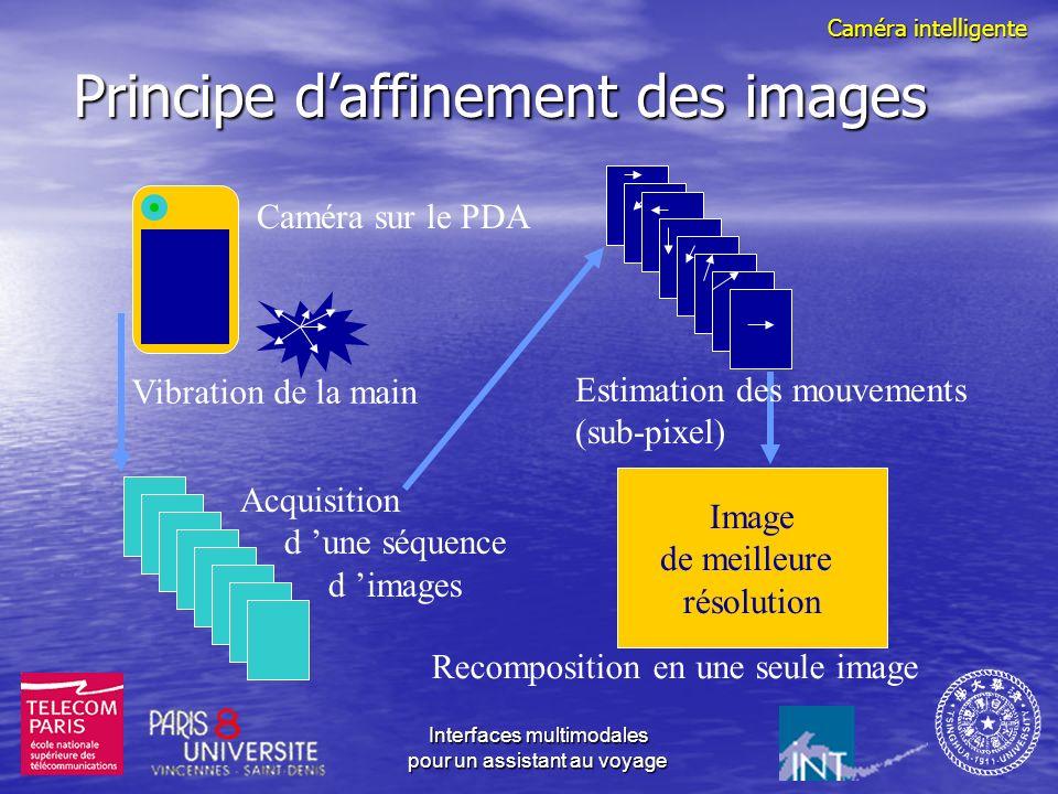 Interfaces multimodales pour un assistant au voyage Améliorer la résolution dimage Difficulté : Difficulté : – –image saisie à distance dans la rue –