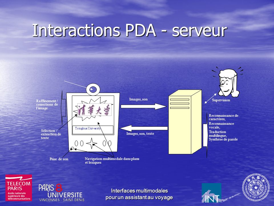 Interfaces multimodales pour un assistant au voyage The LINGTOUR project Multilingual management of information, Initially, a PDA for travellers : Ini