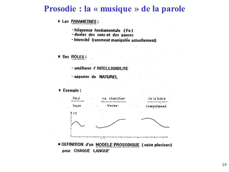 19 Prosodie : la « musique » de la parole