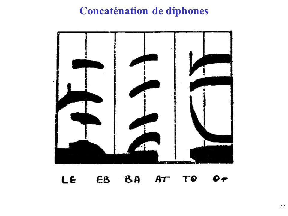 22 Concaténation de diphones