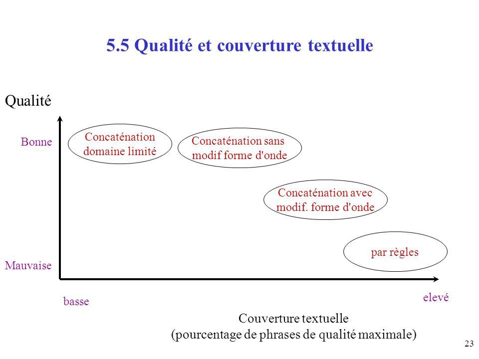 23 5.5 Qualité et couverture textuelle Couverture textuelle (pourcentage de phrases de qualité maximale) Qualité Bonne Mauvaise basse elevé Concaténat