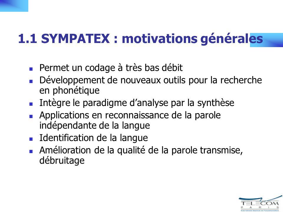 1.1 SYMPATEX : motivations générales Permet un codage à très bas débit Développement de nouveaux outils pour la recherche en phonétique Intègre le paradigme danalyse par la synthèse Applications en reconnaissance de la parole indépendante de la langue Identification de la langue Amélioration de la qualité de la parole transmise, débruitage