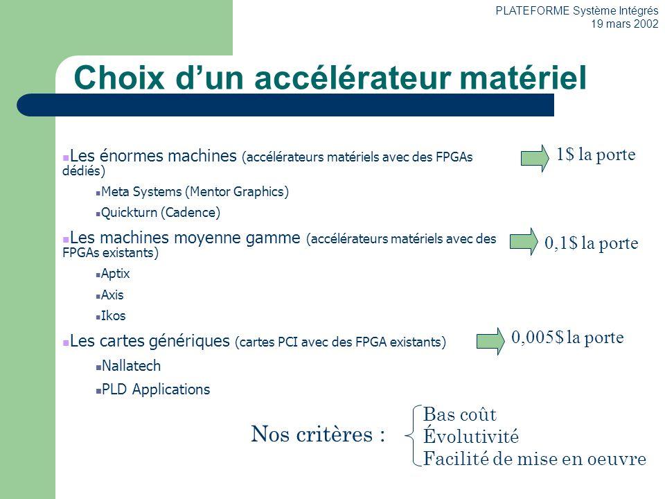 PLATEFORME Système Intégrés 19 mars 2002 Choix dun accélérateur matériel Les énormes machines (accélérateurs matériels avec des FPGAs dédiés) Meta Systems (Mentor Graphics) Quickturn (Cadence) Les machines moyenne gamme (accélérateurs matériels avec des FPGAs existants) Aptix Axis Ikos Les cartes génériques (cartes PCI avec des FPGA existants) Nallatech PLD Applications 1$ la porte 0,1$ la porte 0,005$ la porte Nos critères : Bas coût Évolutivité Facilité de mise en oeuvre