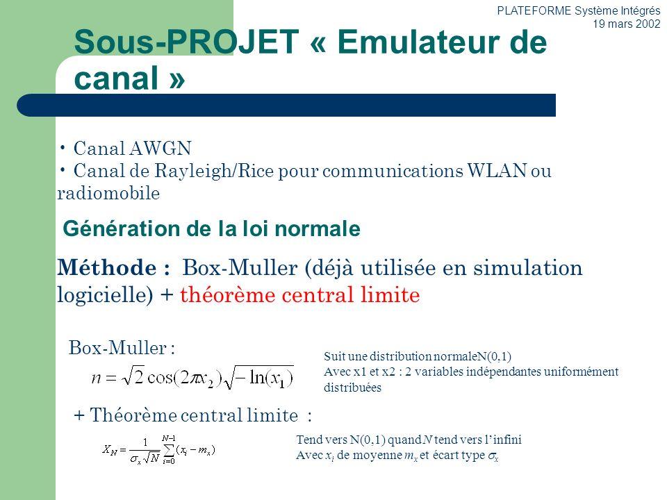 PLATEFORME Système Intégrés 19 mars 2002 Sous-PROJET « Emulateur de canal » Canal AWGN Canal de Rayleigh/Rice pour communications WLAN ou radiomobile Méthode : Box-Muller (déjà utilisée en simulation logicielle) + théorème central limite Génération de la loi normale Suit une distribution normaleN(0,1) Avec x1 et x2 : 2 variables indépendantes uniformément distribuées Box-Muller : + Théorème central limite : Tend vers N(0,1) quand N tend vers linfini Avec x i de moyenne m x et écart type x