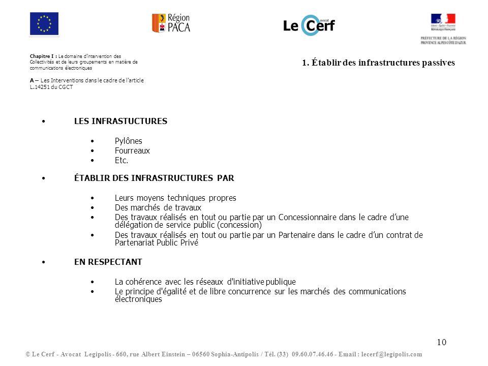 10 1.Établir des infrastructures passives LES INFRASTUCTURES Pylônes Fourreaux Etc.