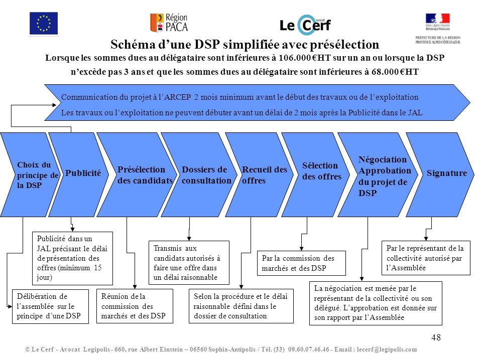 49 Schéma dune DSP simplifiée sans présélection Lorsque les sommes dues au délégataire sont inférieures à 106.000 HT sur un an ou lorsque la DSP nexcède pas 3 ans et que les sommes dues au délégataire sont inférieures à 68.000 HT Choix du principe de la DSP Publicité Dossiers de consultation Recueil des offres Sélection des offres Négociation Approbation du projet de DSP Délibération de lassemblée sur le principe dune DSP Publicité dans un JAL précisant que tous les candidats éligibles sont autorisés à faire une offre Signature Transmis aux candidats éligibles ayant répondu dans un délai raisonnable Selon la procédure et le délai raisonnable défini dans le dossier de consultation Par la commission des marchés et des DSP La négociation est menée par le représentant de la collectivité ou son délégué.